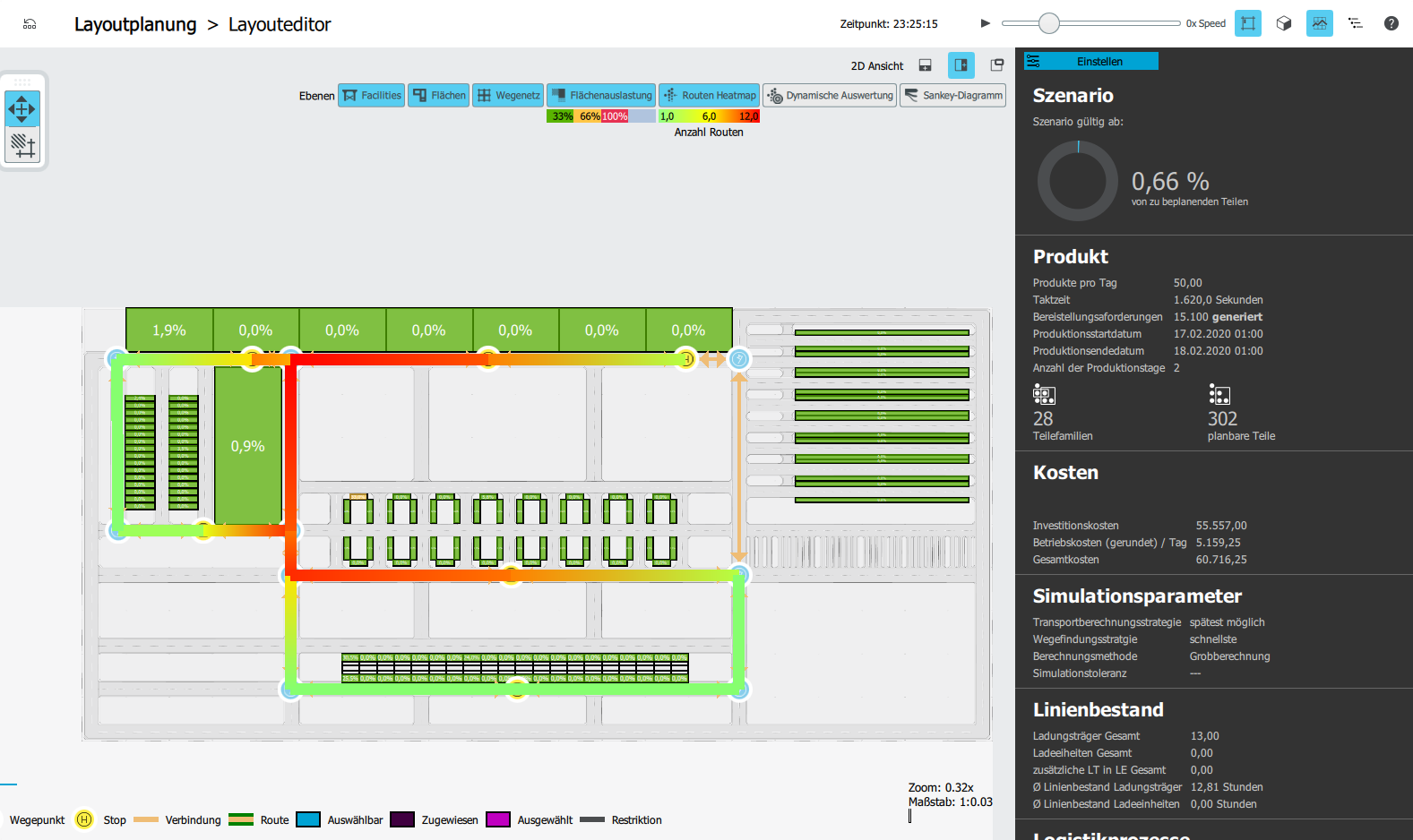 the use of a heatmap in the ipolog software to determine and fix bottlenecks