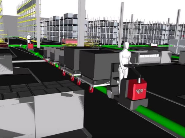 Tugger train and intralogistics planning with ipolog software