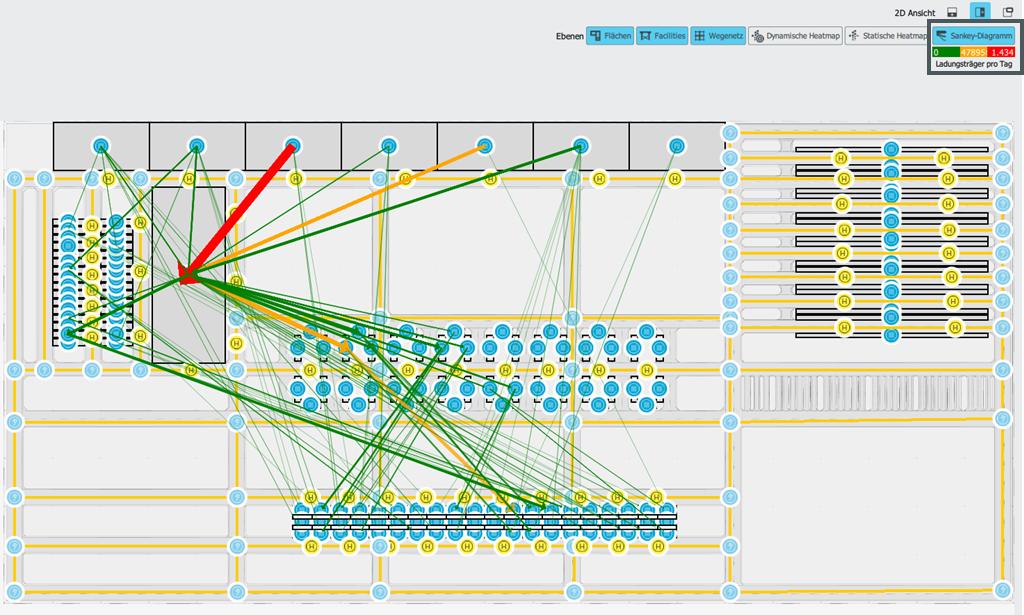 Sankey-Diagramm für die Darstellung im Rahmen einer Materialflussanalyse